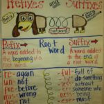 Adjectives in English 3