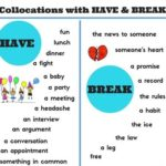 """Collocations with """"PAY"""", """"SAVE"""", """"KEEP"""", """"COME"""", """"GO"""" & """"GET"""" 3"""