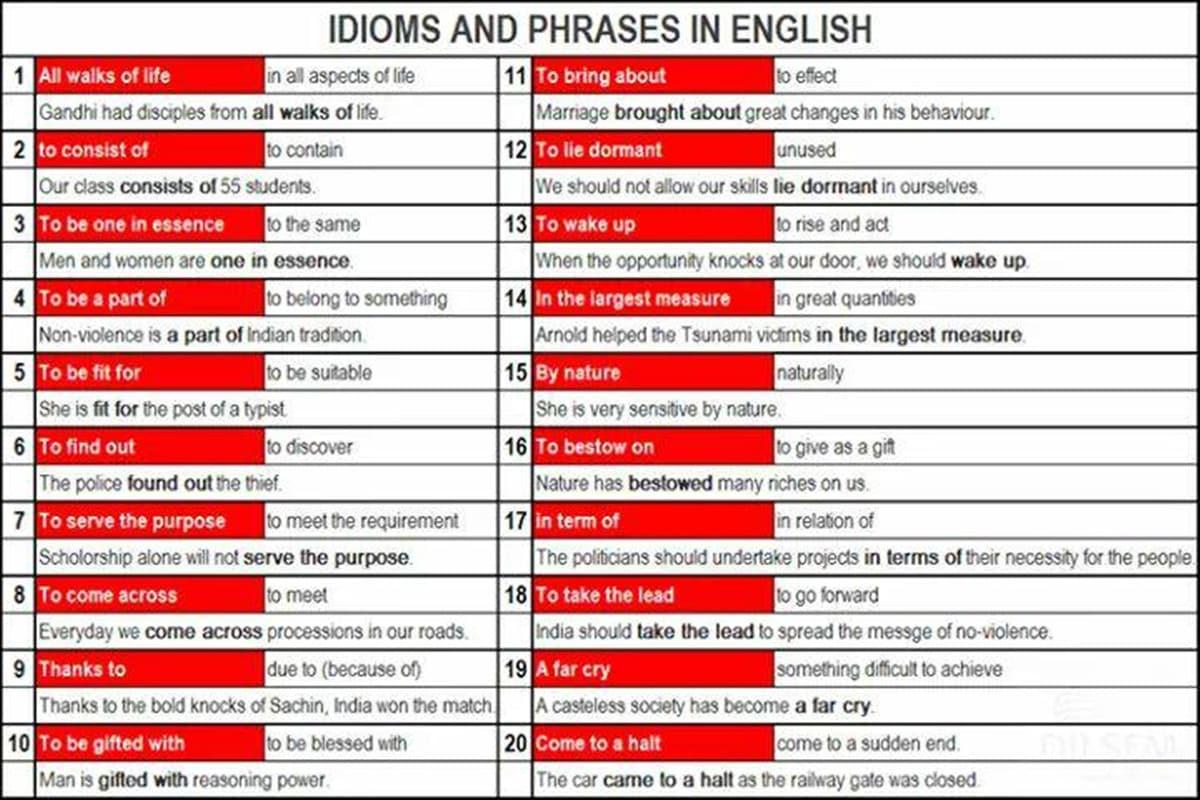 Idioms   Learn English