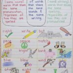 Suffixes 3