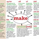 "Phrasal Verbs with ""COME"" 2"