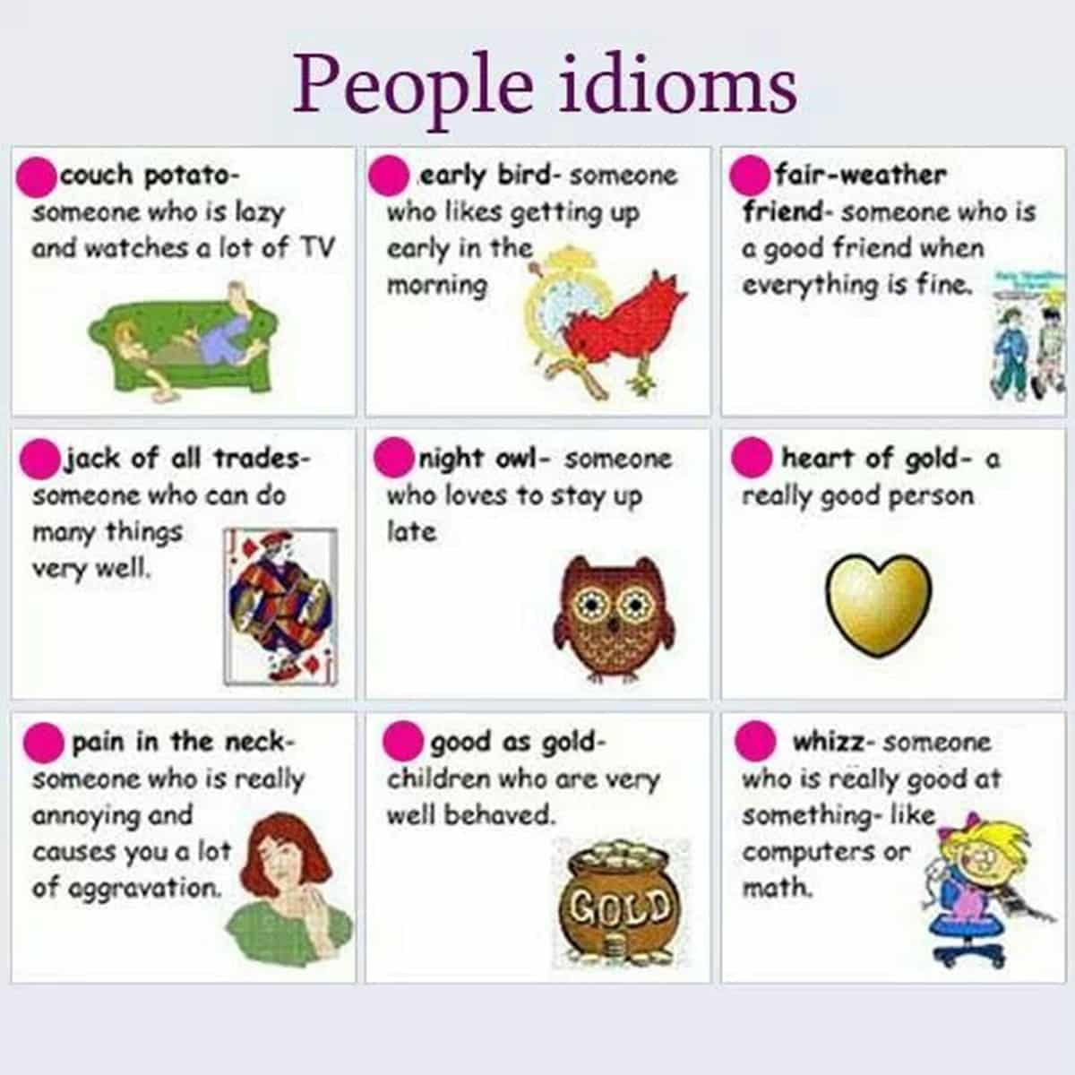 difference between idiom phrase and proverb 1 i would like to know differences between idioms and proverbs 2 how much important it is to use both idioms and proverbs when talking or.