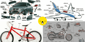 Common Vehicles and Modes of Transportation Vocabulary 2