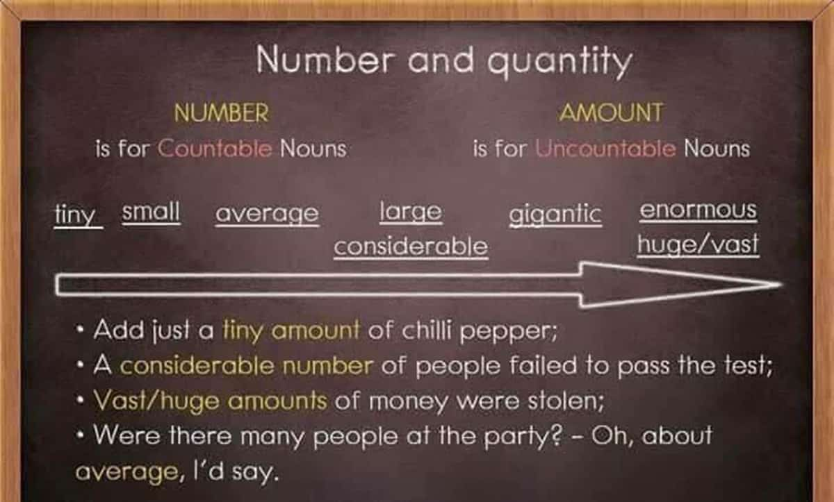 English with Pictures: Number and quantity
