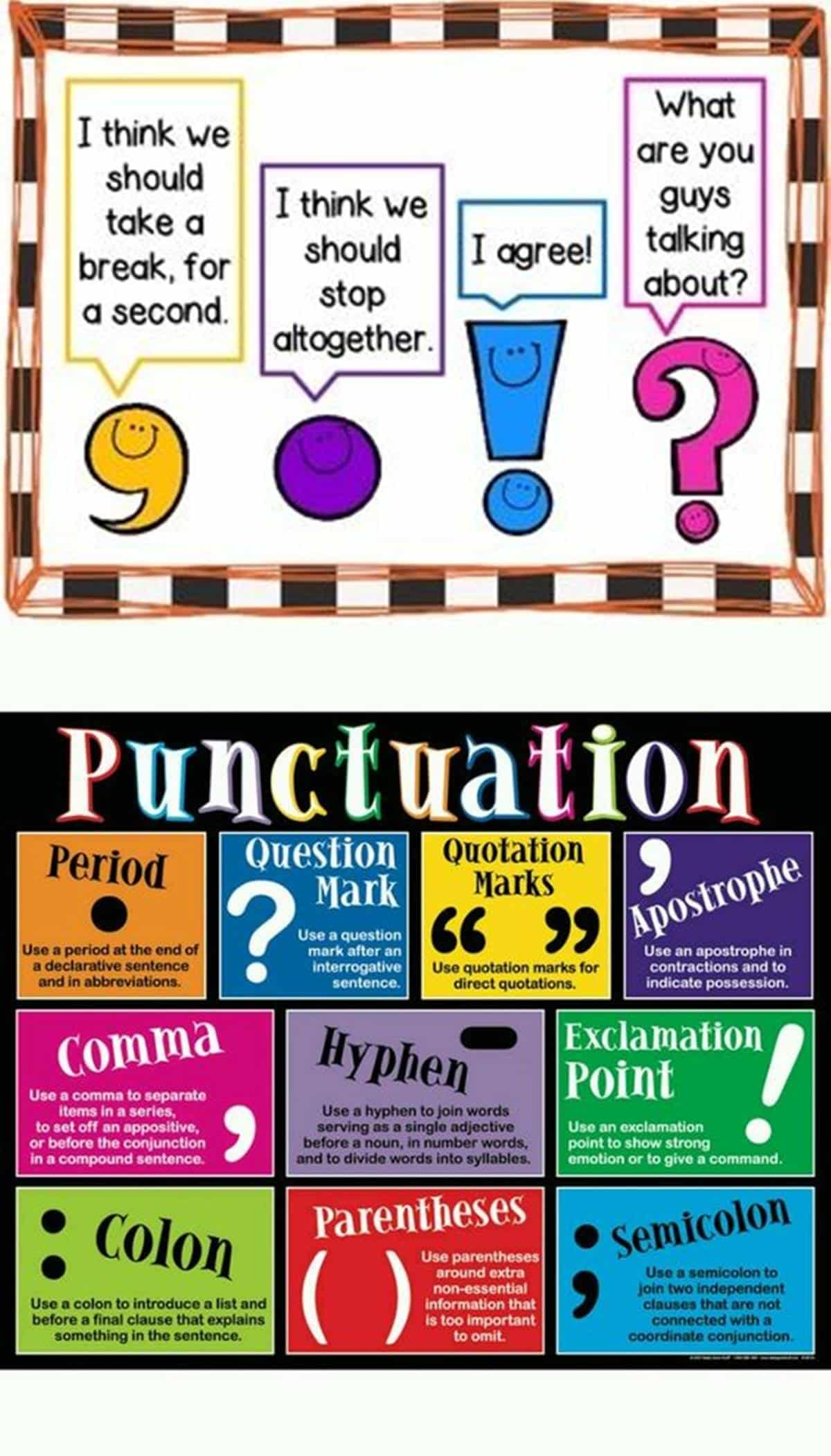 Punctuation in English