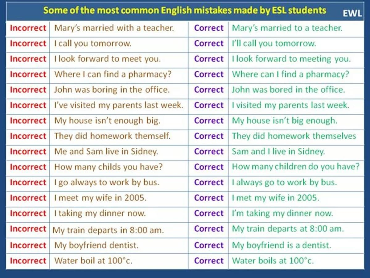 Common Mistakes of ESL Students