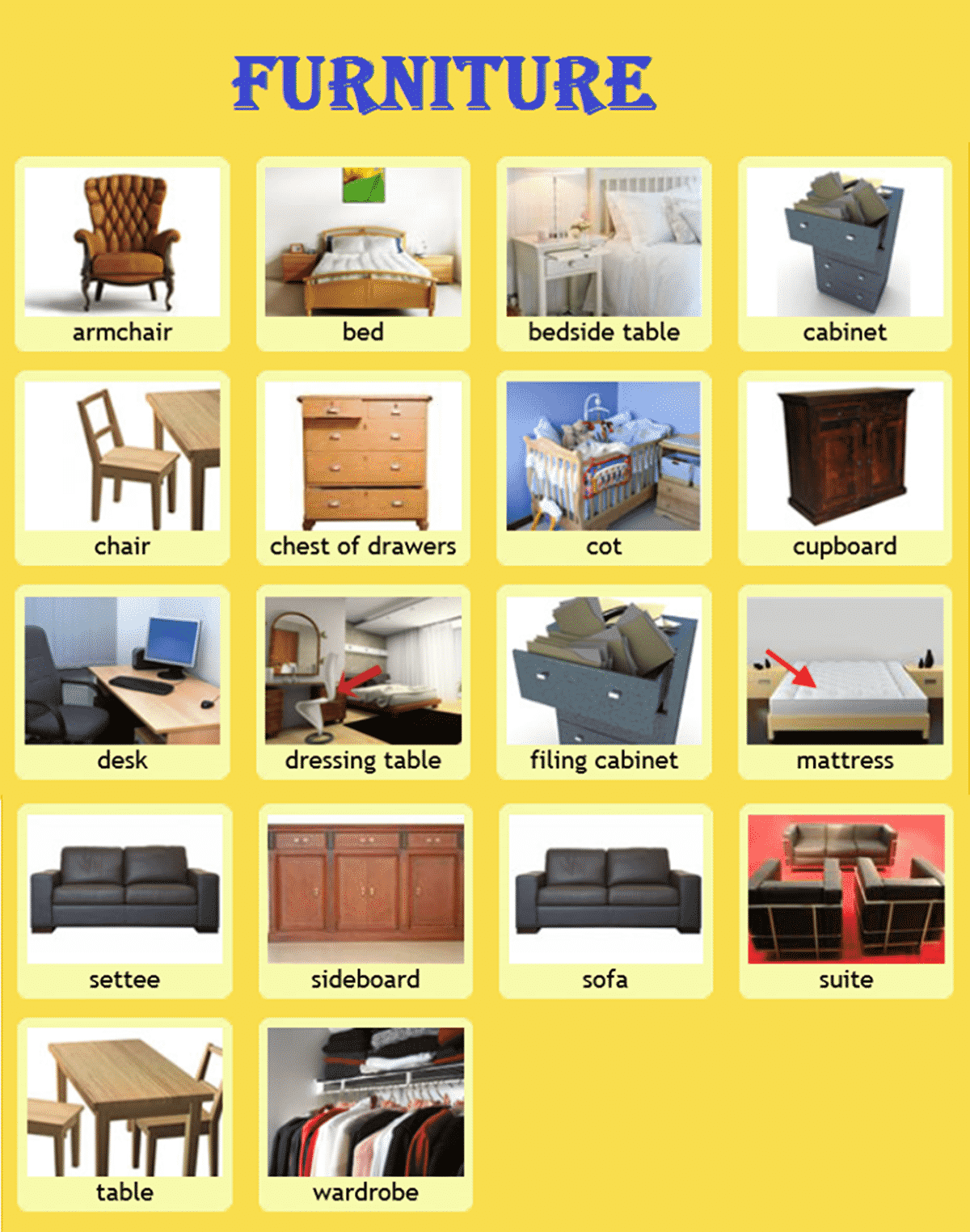 Furniture Vocabulary: 250+ Items Illustrated 18