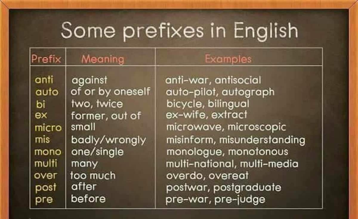 Some Prefixes in English