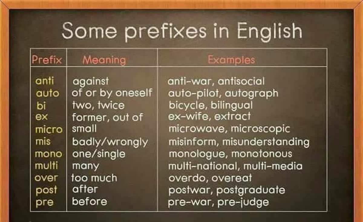 Some Prefixes in English