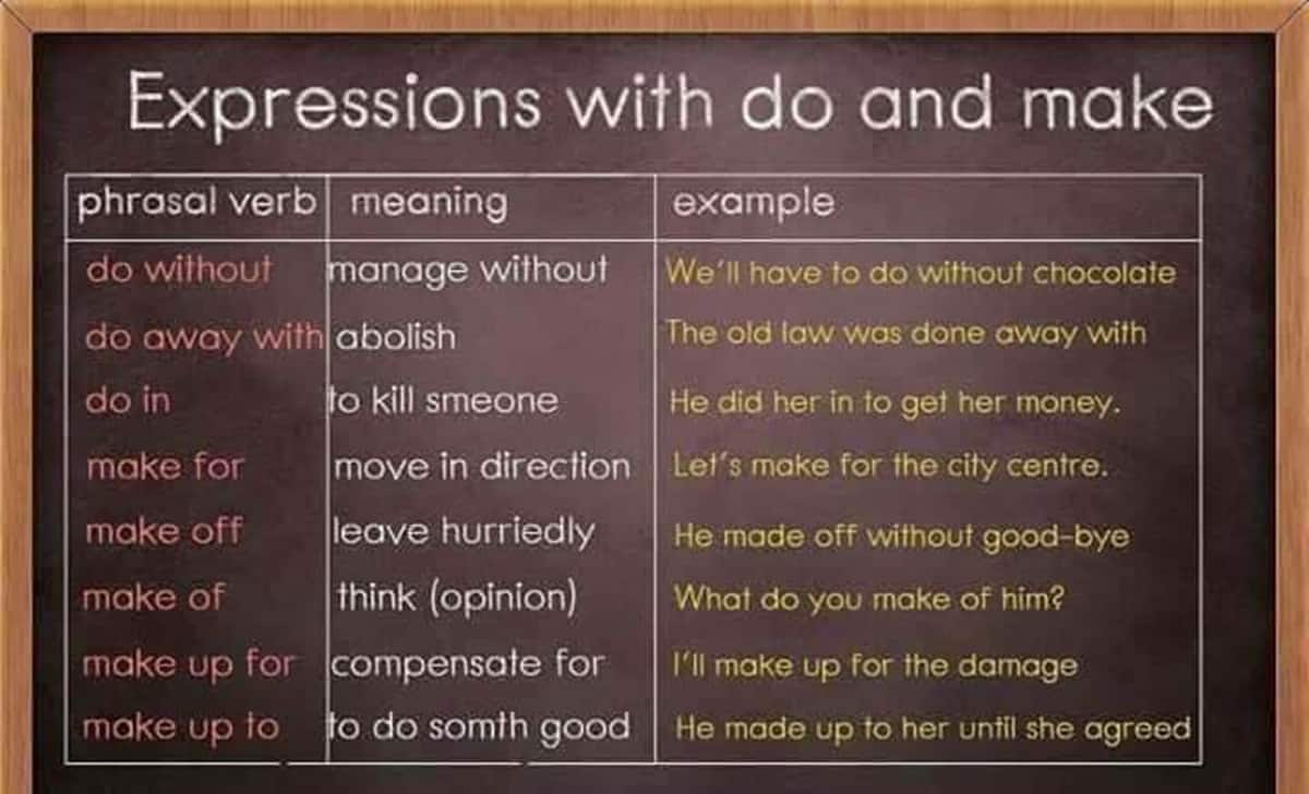 Common Expressions with DO and MAKE