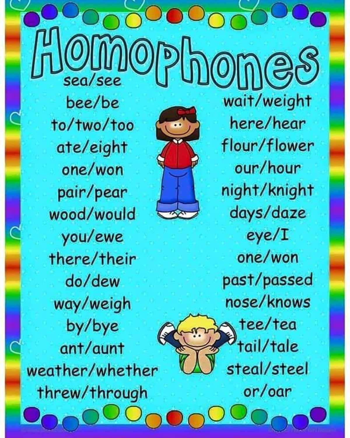Commonly Confused Homophones