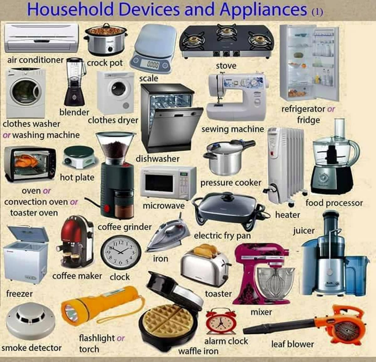 Tools, Equipment, Devices and Home Appliances Vocabulary: 300+ Items Illustrated 13