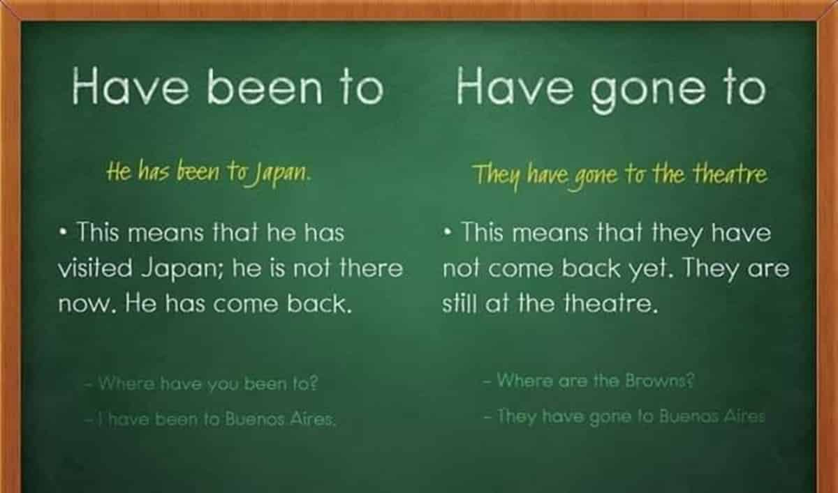 English Grammar: Have Been To vs. Have Gone To