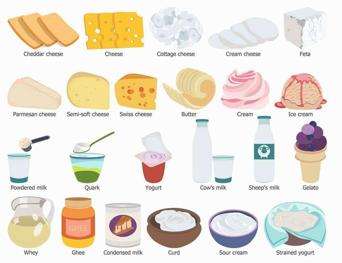 Food and Drinks Vocabulary in English: 500+ Items Illustrated 6