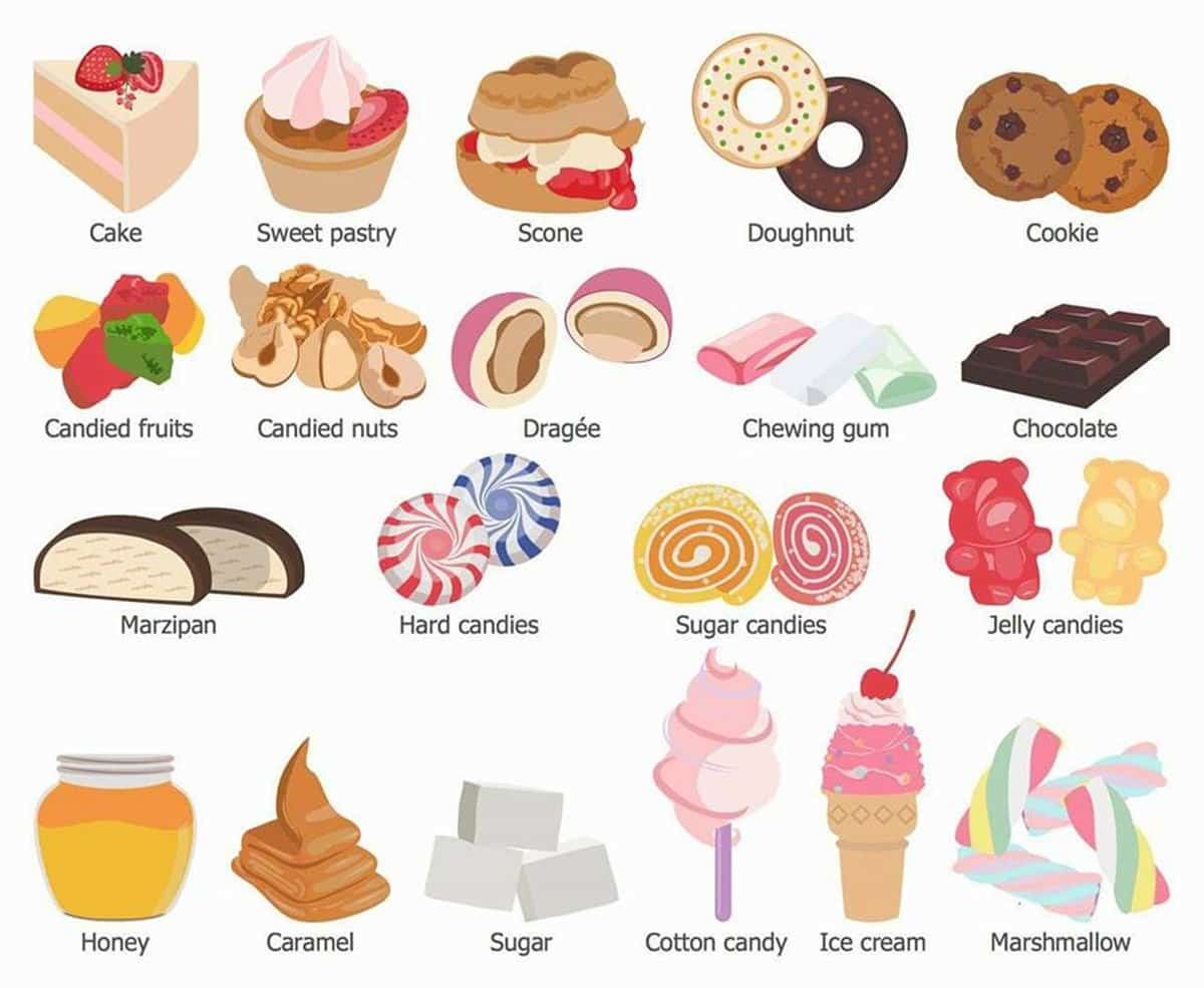 Food and Drinks Vocabulary in English: 500+ Items Illustrated 7