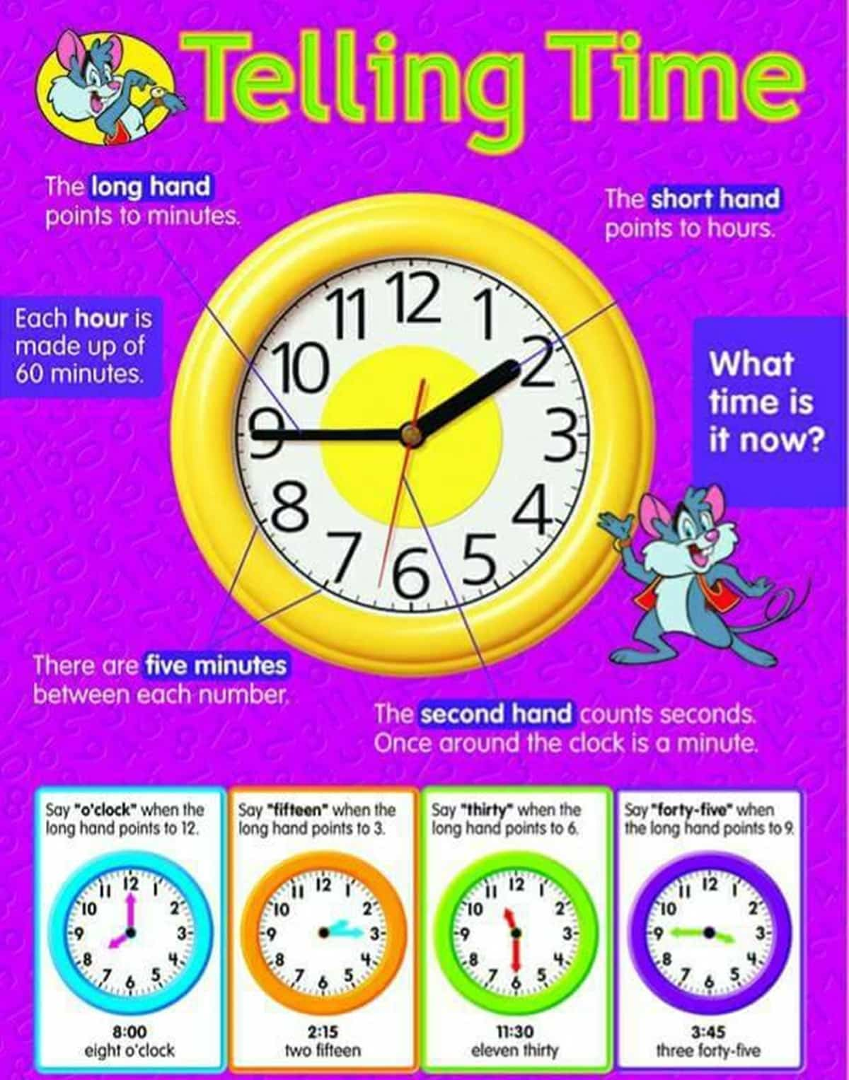 It's Time to Learn How to Tell the Time in English 2