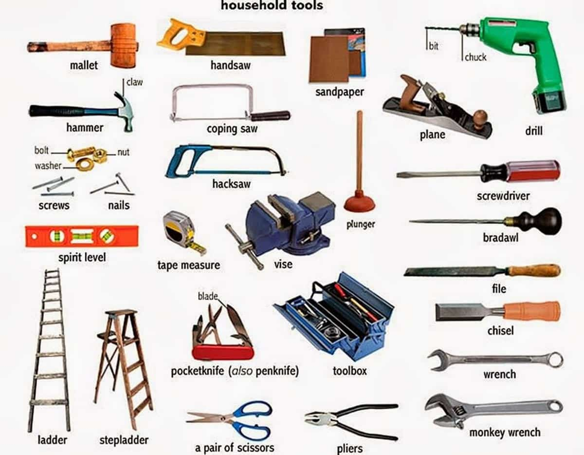 Tools, Equipment, Devices and Home Appliances Vocabulary