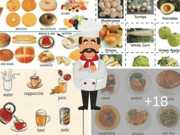Food and Drinks Vocabulary in English: 500+ Items Illustrated 14