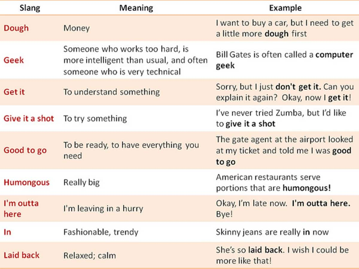 Common American Slang Words