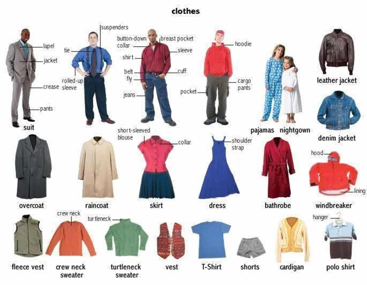"""Clothes and Fashion Accessories"" Vocabulary in English: 100+ Items Illustrated 1"