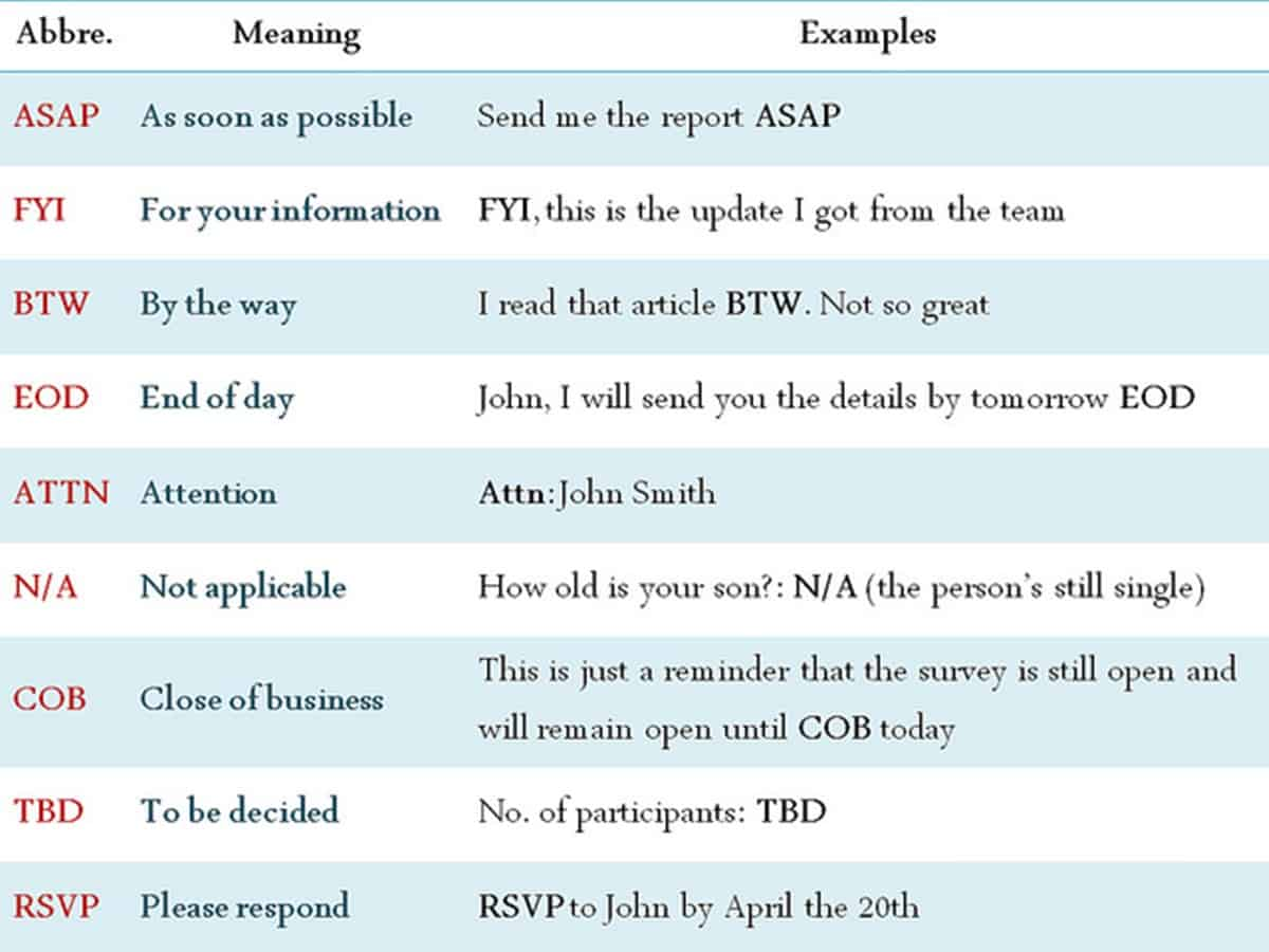 Popular Workplace Abbreviations & Business Acronyms in English 10