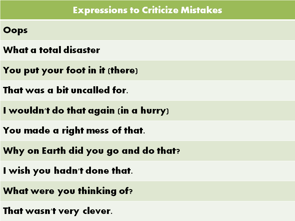 Expressions Commonly Used in Daily Conversations