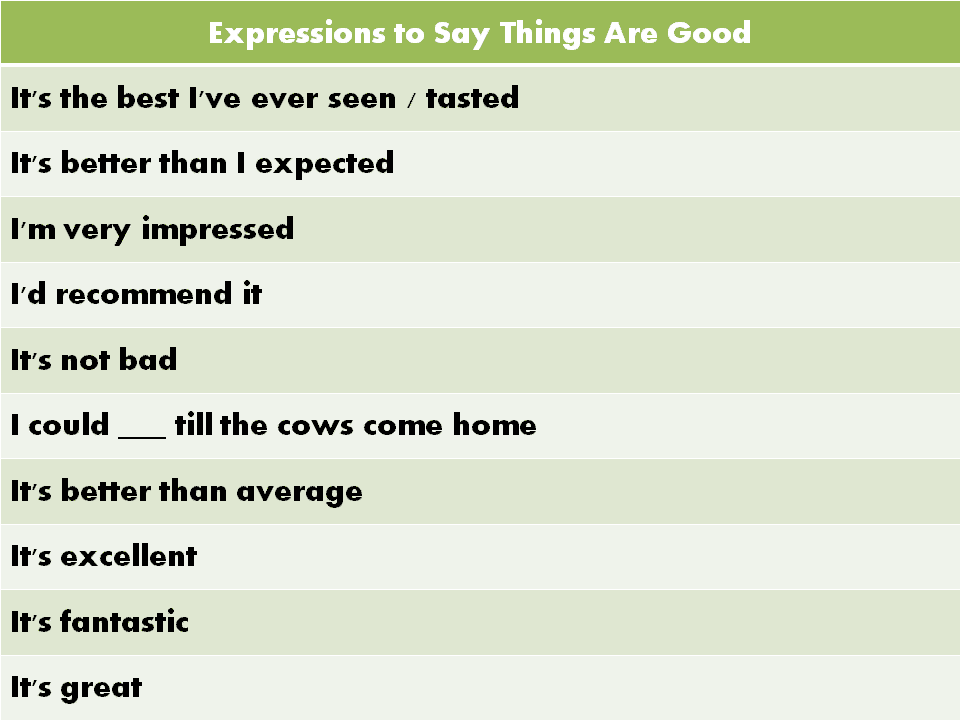 Useful English Expressions Commonly Used in Daily Conversations 3