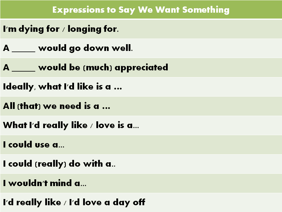 Useful English Expressions Commonly Used in Daily Conversations 4