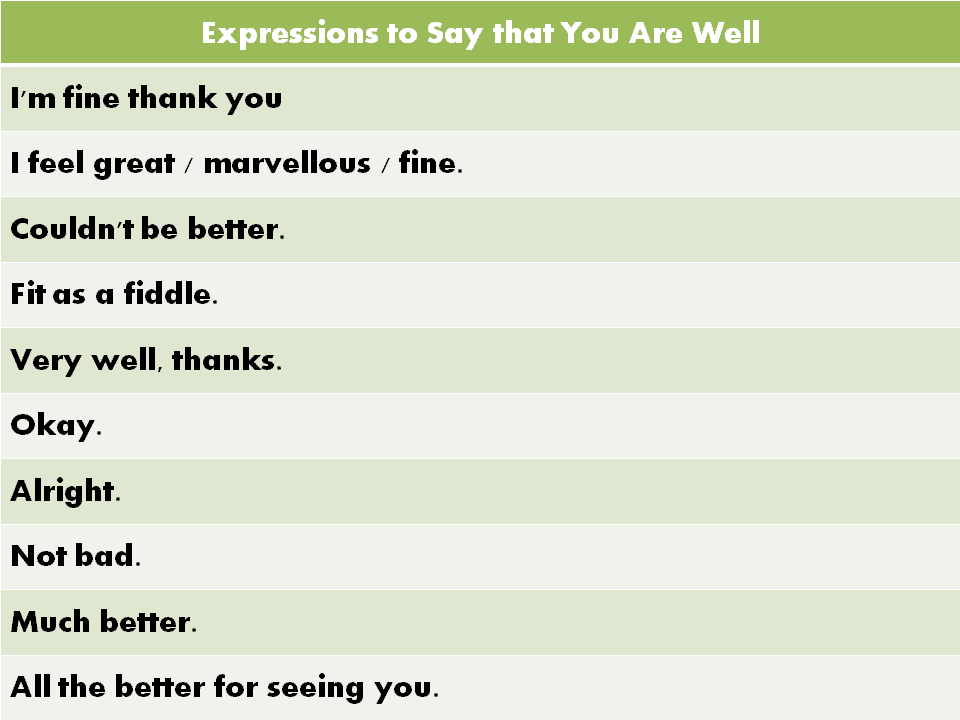 Useful English Expressions Commonly Used in Daily Conversations 5