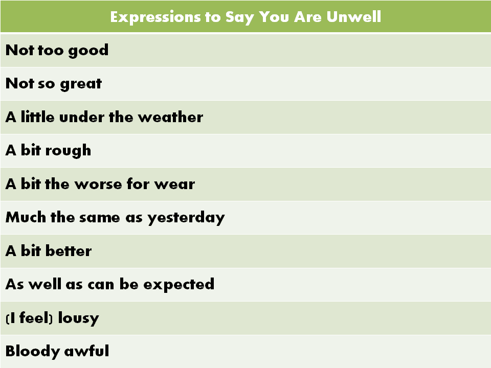 Useful English Expressions Commonly Used in Daily Conversations 7