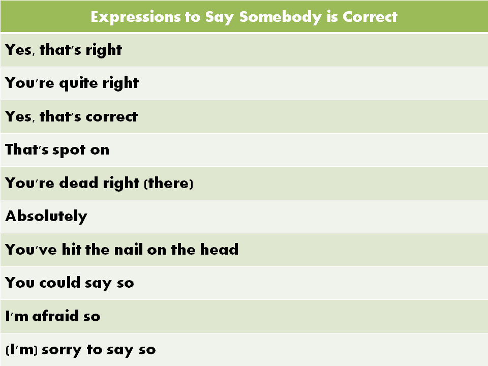 Useful English Expressions Commonly Used in Daily Conversations 30