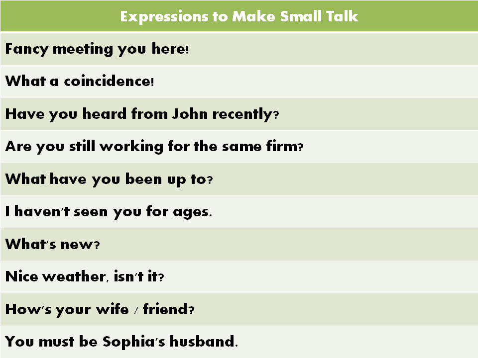 Useful English Expressions Commonly Used in Daily Conversations 26