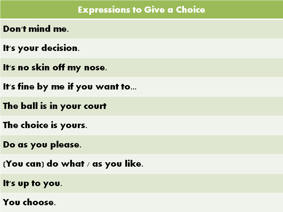 Useful English Expressions Commonly Used in Daily Conversations 24