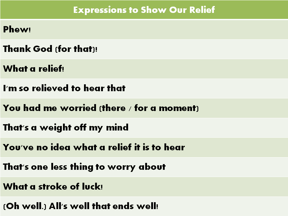 Useful English Expressions Commonly Used in Daily Conversations 22