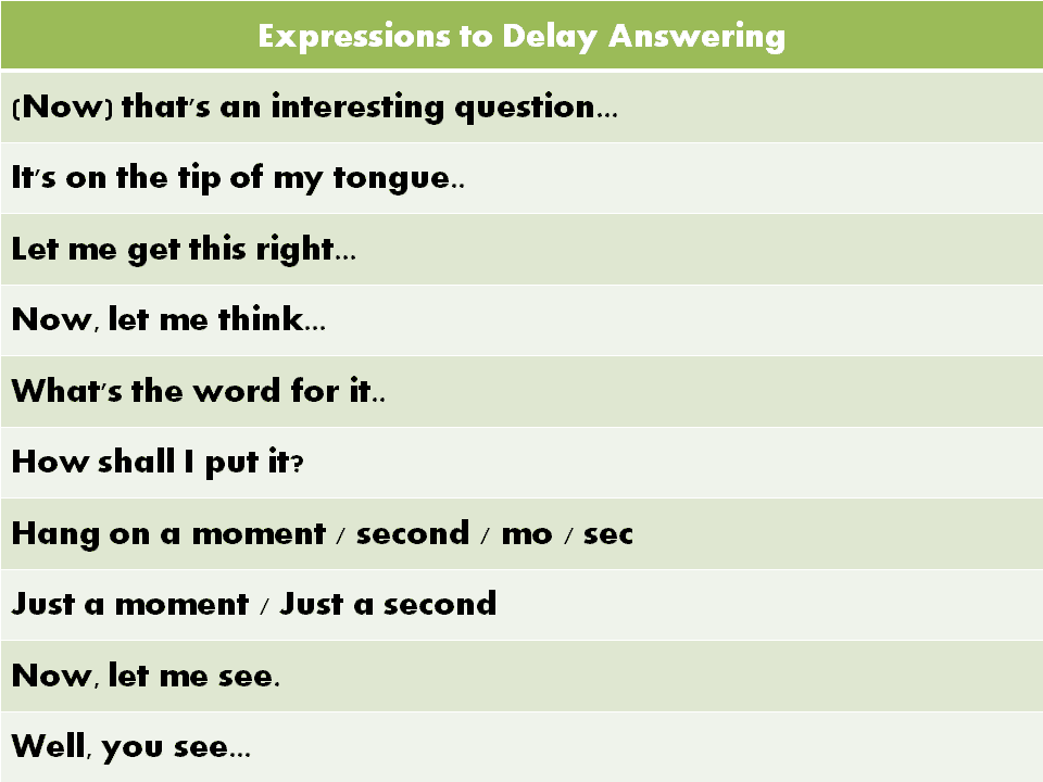 Useful English Expressions Commonly Used in Daily Conversations 19
