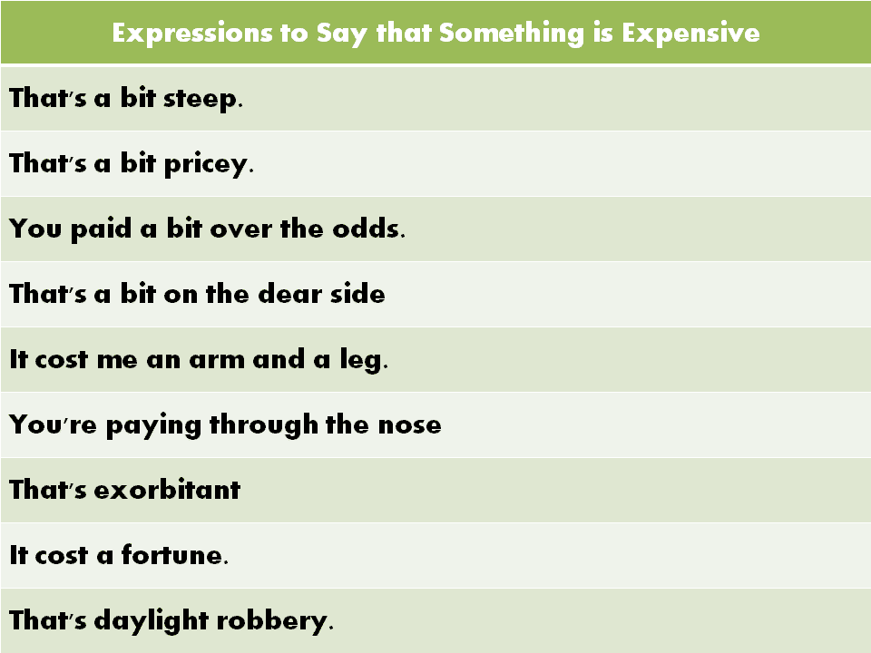 Useful English Expressions Commonly Used in Daily Conversations 14