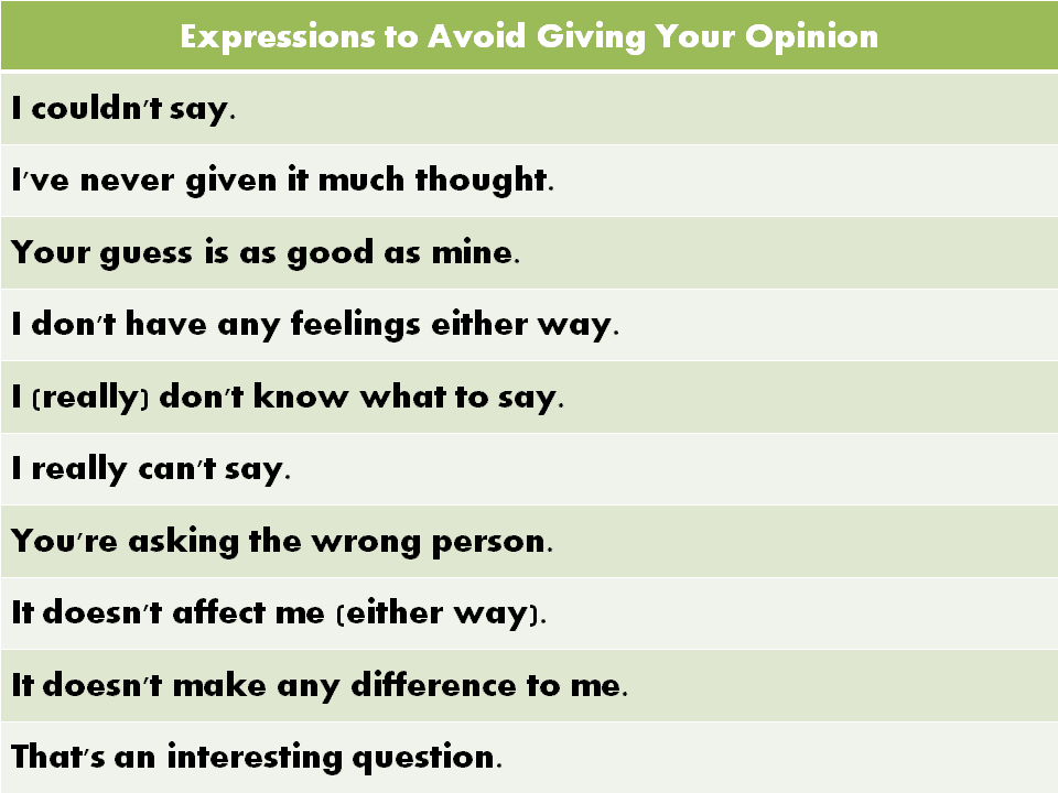Useful English Expressions Commonly Used in Daily Conversations 12