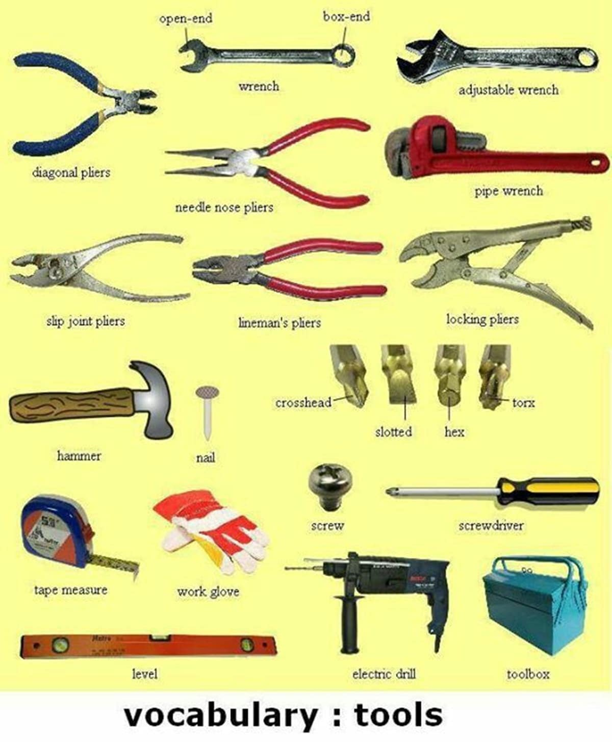 Tools and Equipment Vocabulary: 150+ Items Illustrated 1