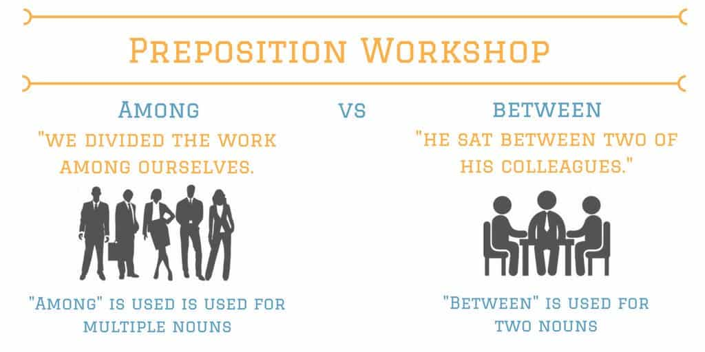 Confused Words: Among vs. Between