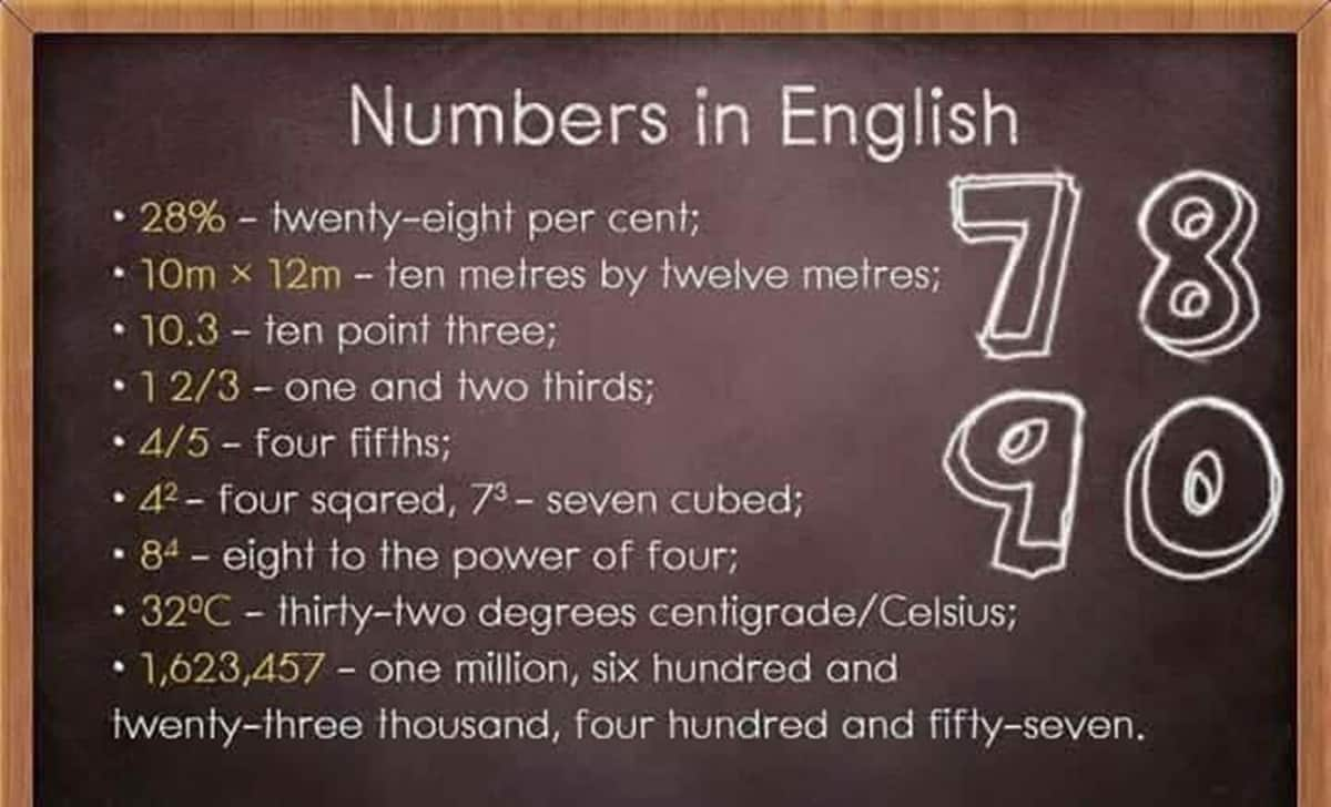 Numbers in English