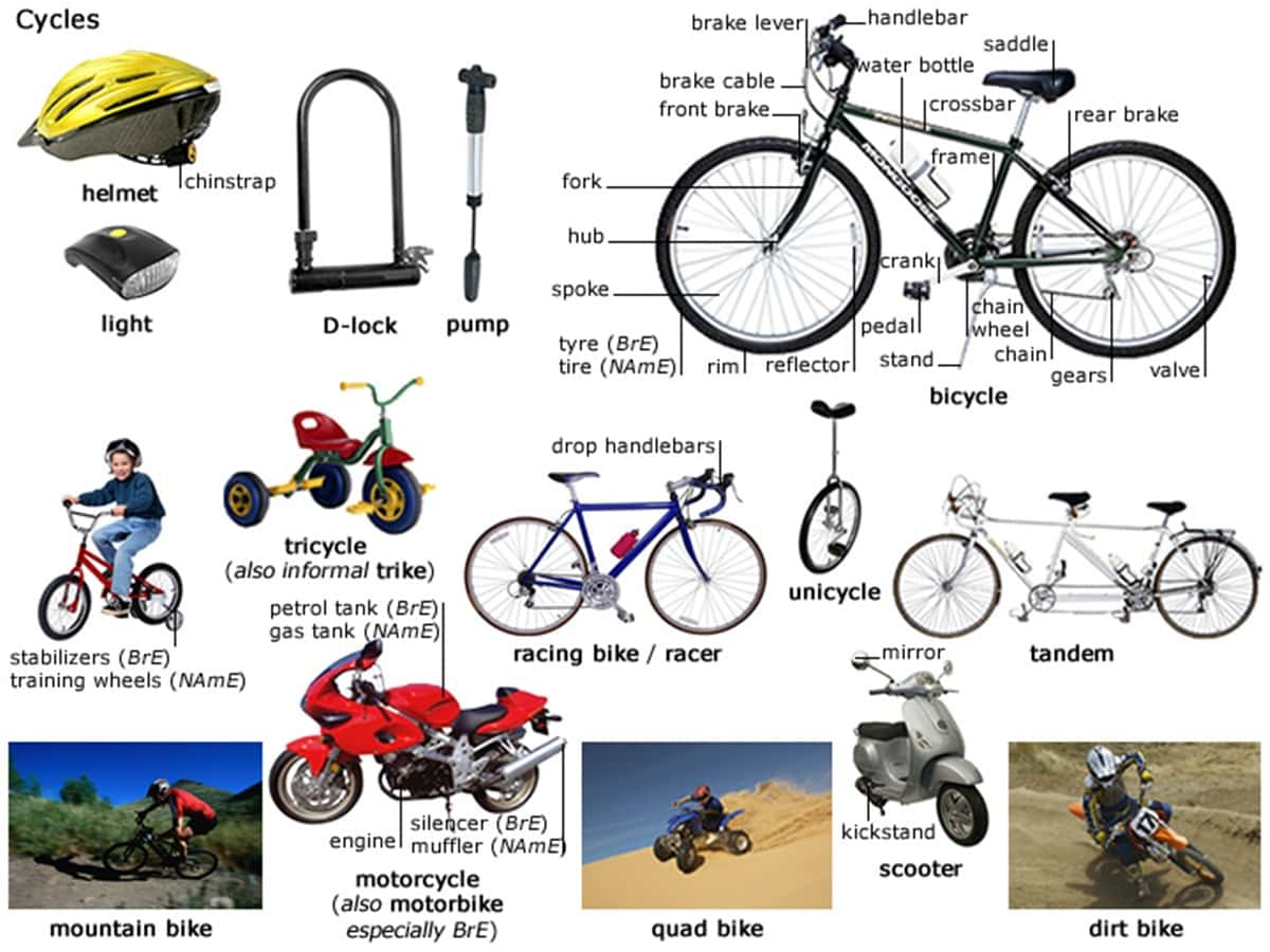 Common Vehicles and Modes of Transportation Vocabulary 8