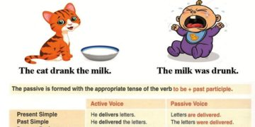 How to Use the Passive Voice with Different Tenses 3