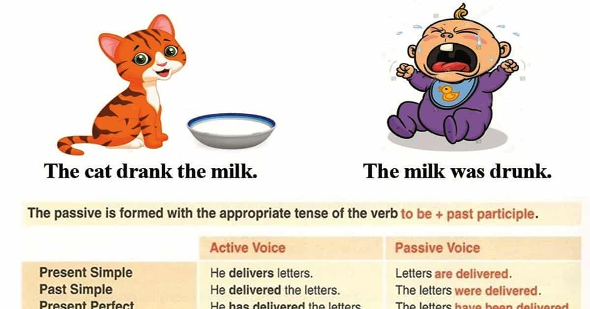 How to Use the Passive Voice with Different Tenses 7