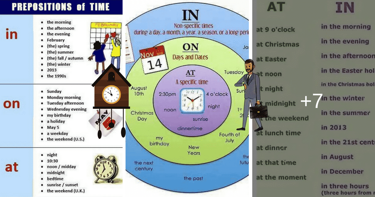 Prepositions of Time: AT – IN – ON 8