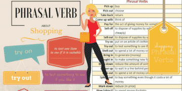 Commonly Used English Phrasal Verbs for Shopping 7