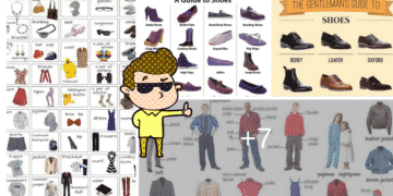 """Clothes and Fashion Accessories"" Vocabulary in English: 100+ Items Illustrated 2"