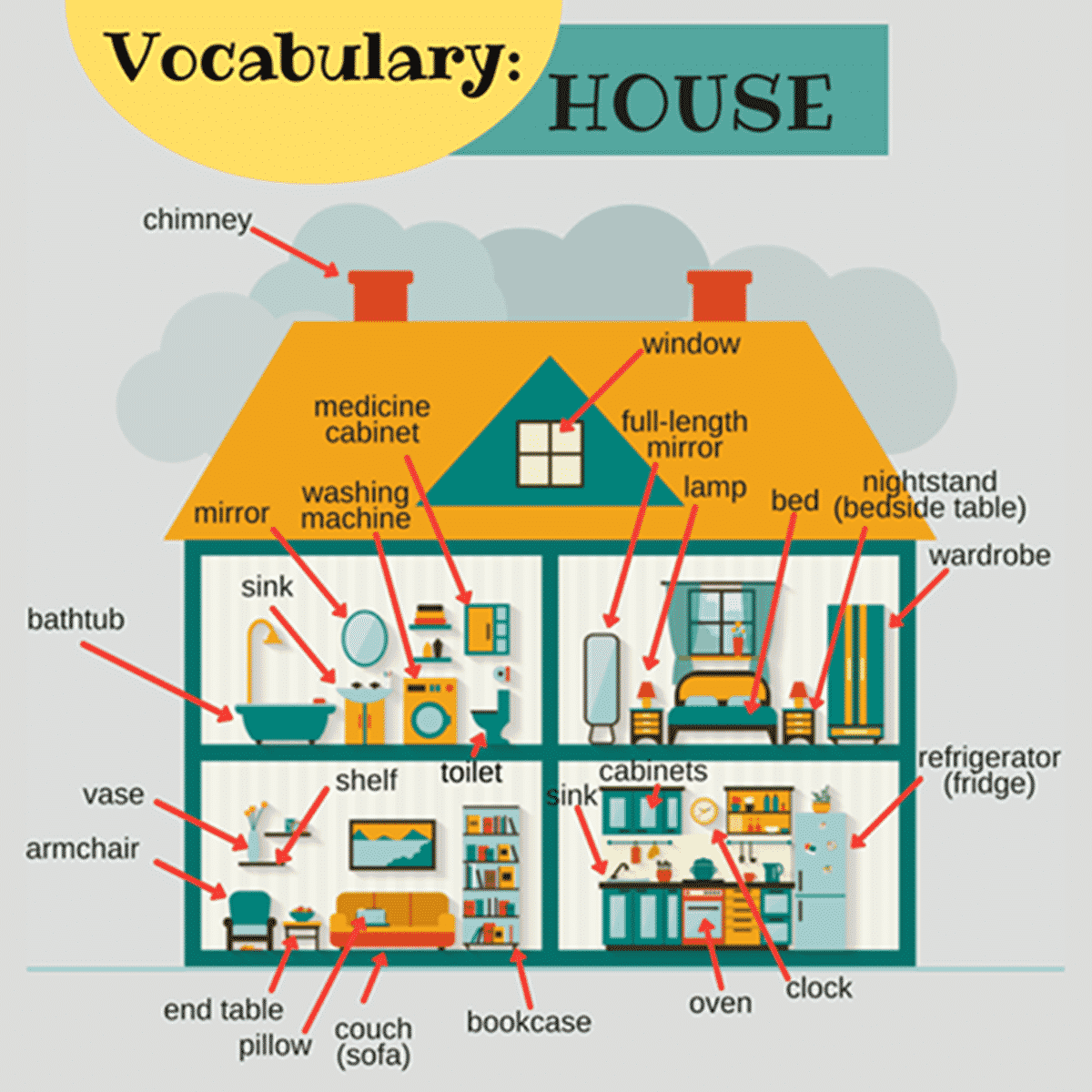 furnitures list furniture vocabulary 250 items illustrated eslbuzz