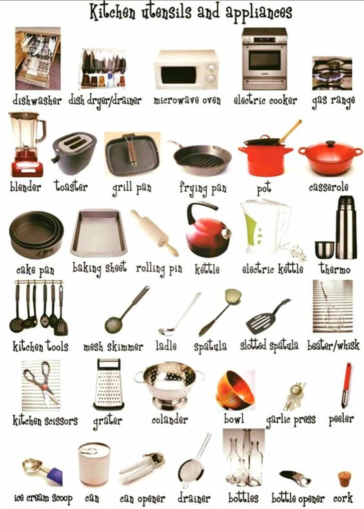 """In the Kitchen"" Vocabulary: 200+ Objects Illustrated 4"