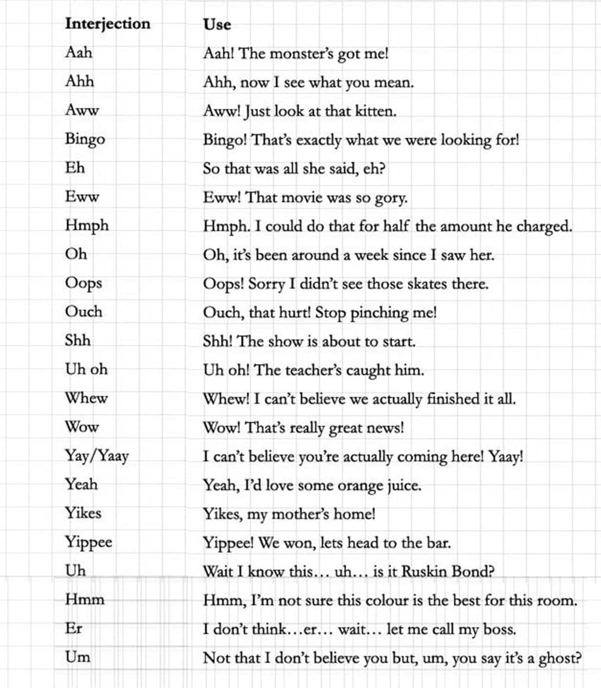 list of Interjections