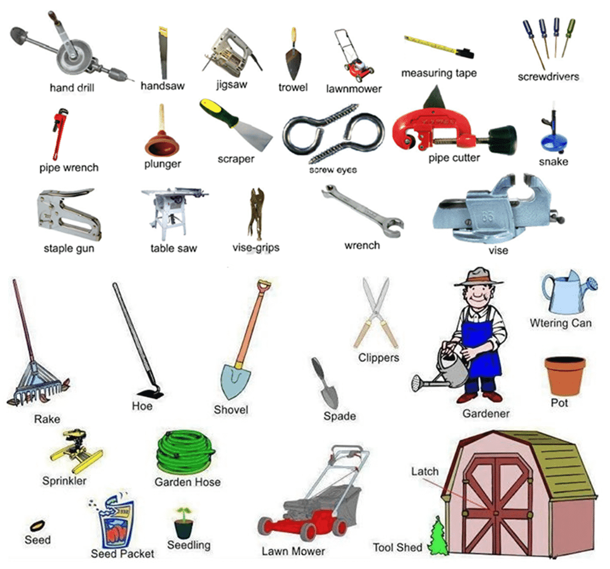 Tools, Equipment, Devices and Home Appliances Vocabulary: 300+ Items Illustrated 1